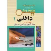 key book داخلی 1 قلب و عروق تنفس کلیه