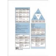 استانداردهای بین الملل در مدیریت بهداشت غذایی